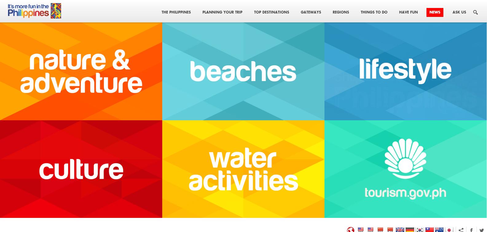 Dubai Web DesignAgency